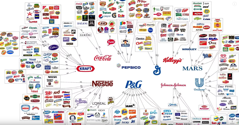Image: 7 Mysterious and SECRETIVE Companies (Video)